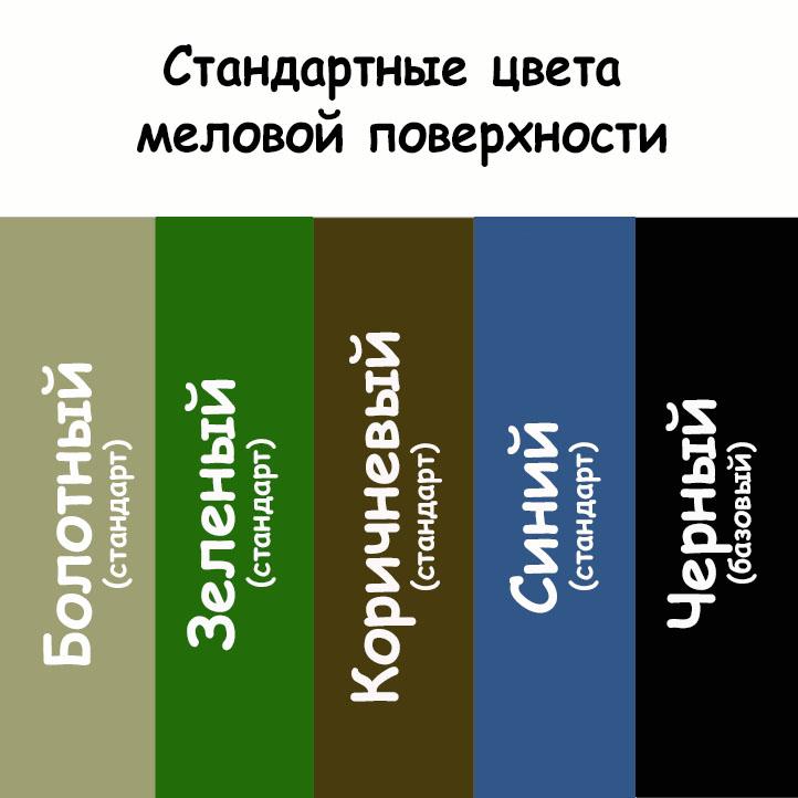 цвета меловой доски поверхности
