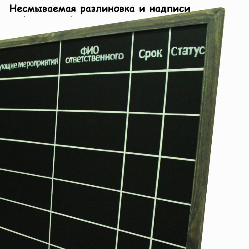 несмываемые надписи и разлиновка на меловой доске